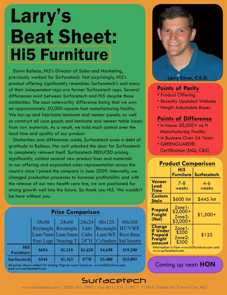 Hi5 Furniture