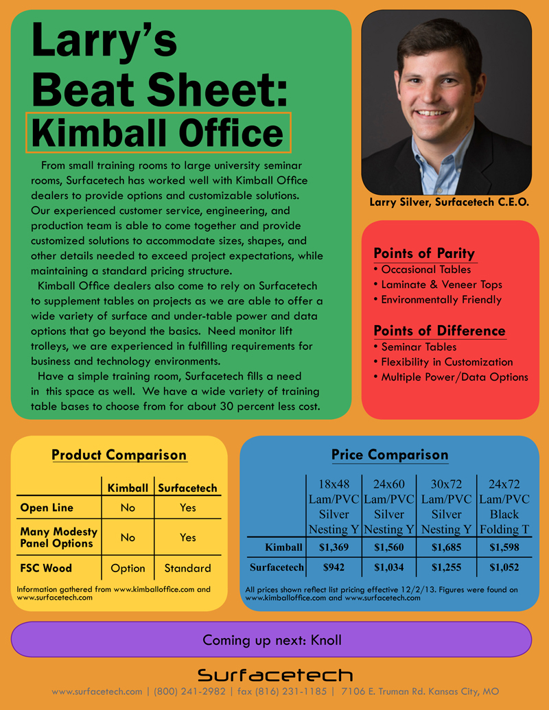 Kimball Office